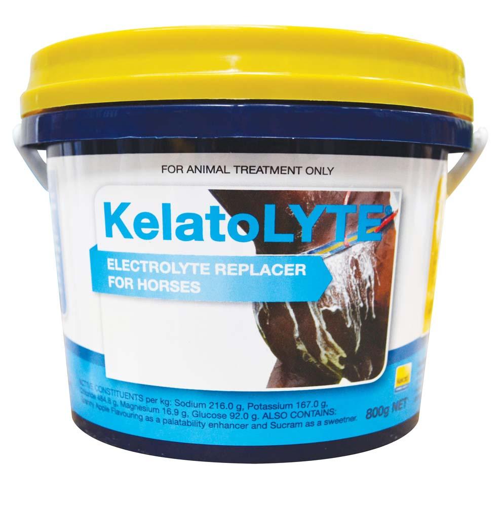 Diuretics & Electrolytes