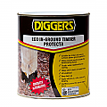 Diggers Eco In-Ground Timber Protecta 4L